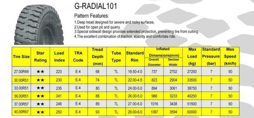 G-Radial101