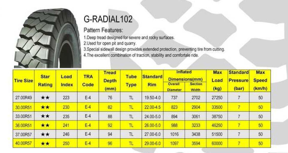 G-Radial102