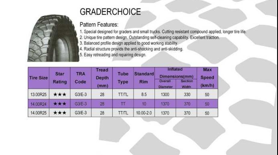 GraderChoice