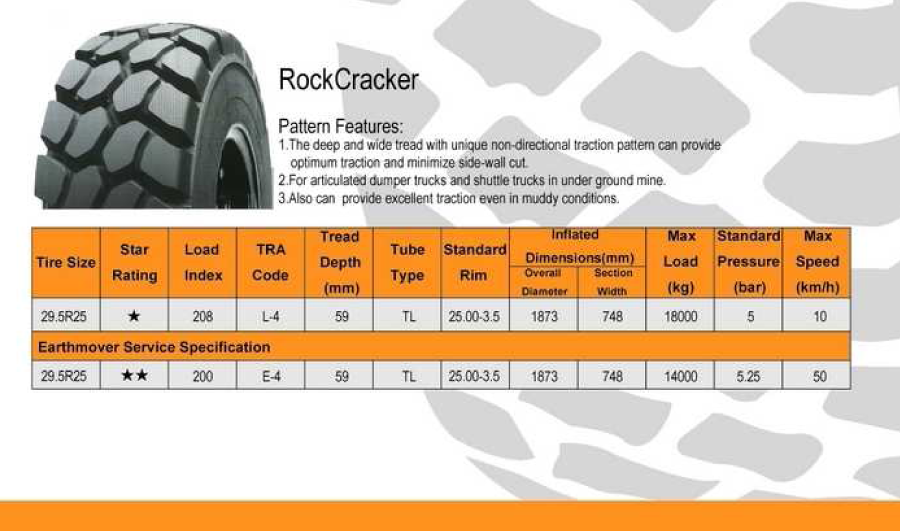 RockCracker